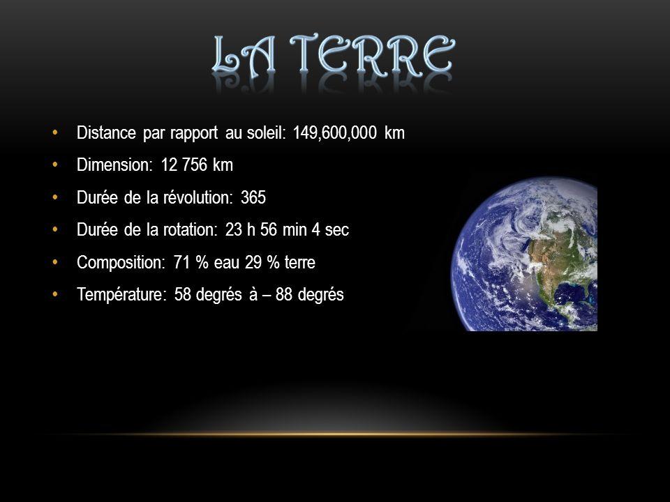 La terre Distance par rapport au soleil: 149,600,000 km