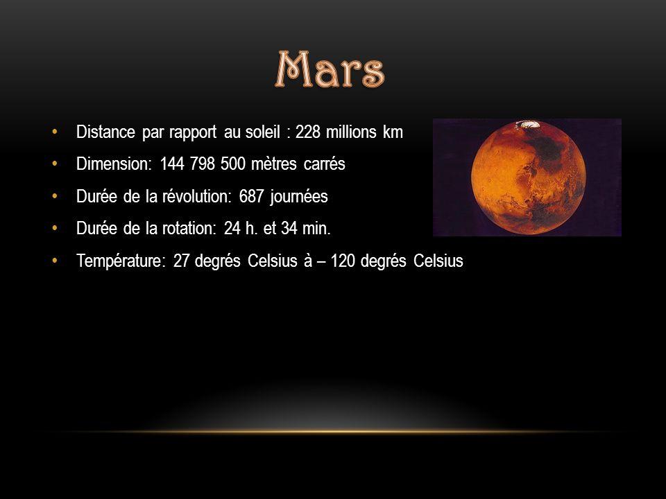 Mars Distance par rapport au soleil : 228 millions km