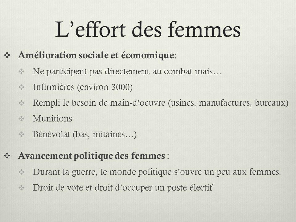 L'effort des femmes Amélioration sociale et économique: