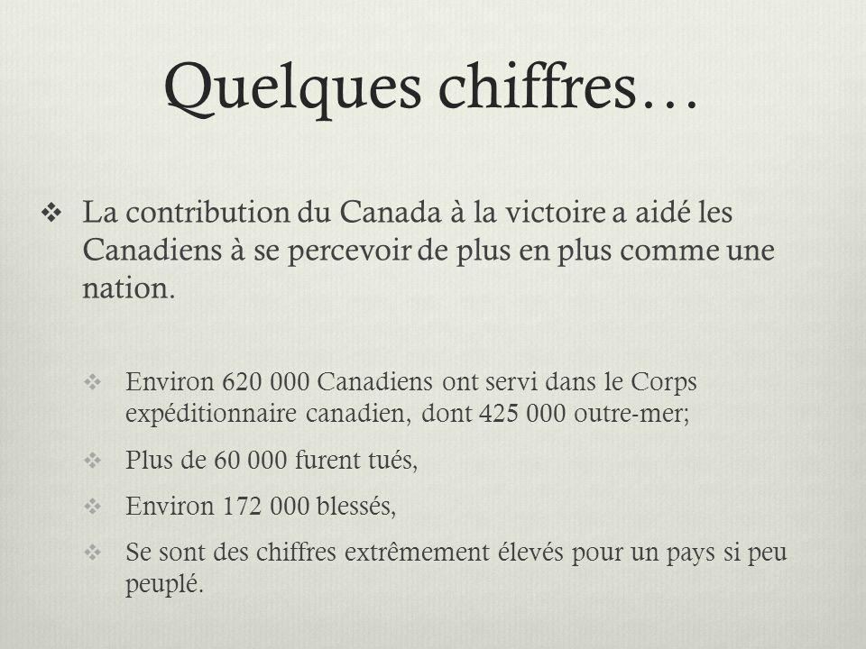 Quelques chiffres… La contribution du Canada à la victoire a aidé les Canadiens à se percevoir de plus en plus comme une nation.