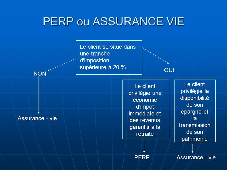 PERP ou ASSURANCE VIE Le client se situe dans une tranche d'imposition supérieure à 20 % OUI. NON.