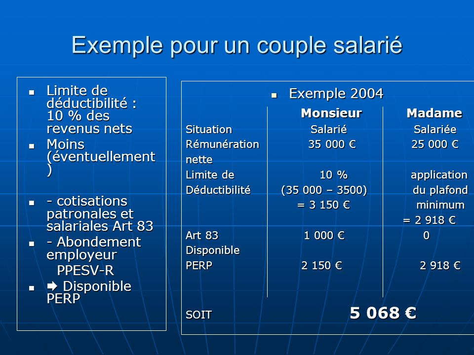 Exemple pour un couple salarié