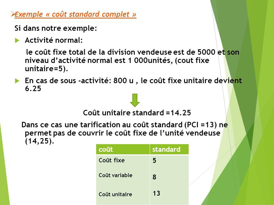 Exemple « coût standard complet »