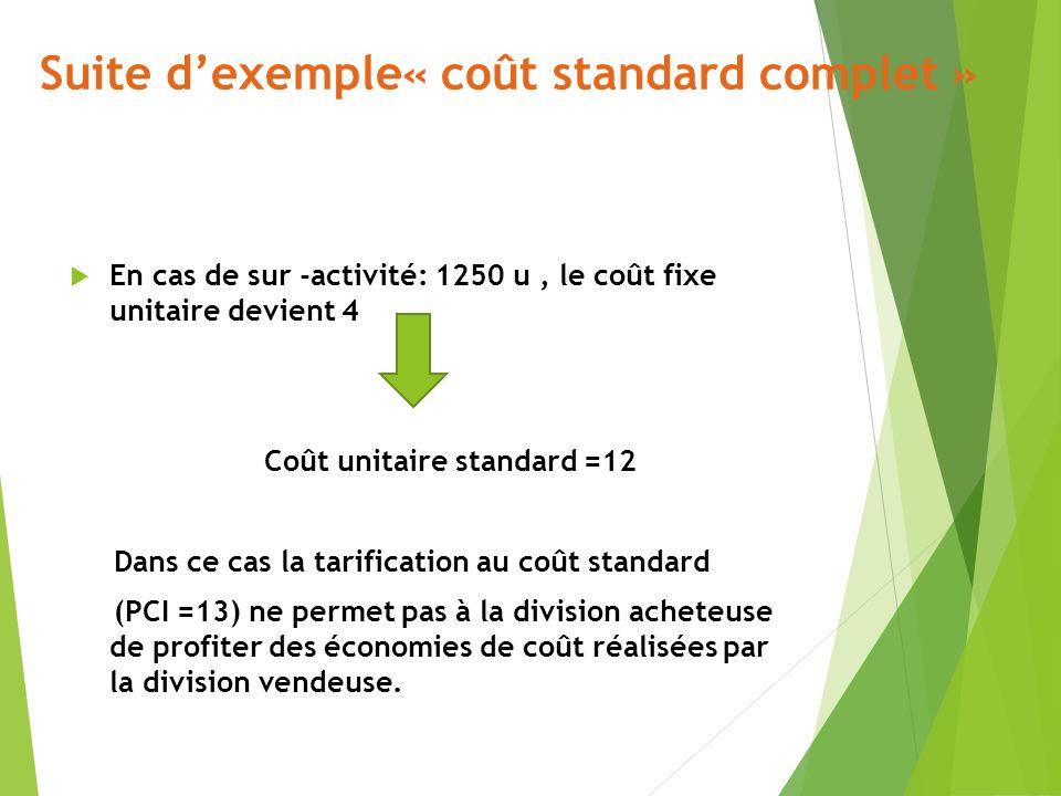 Suite d'exemple« coût standard complet »