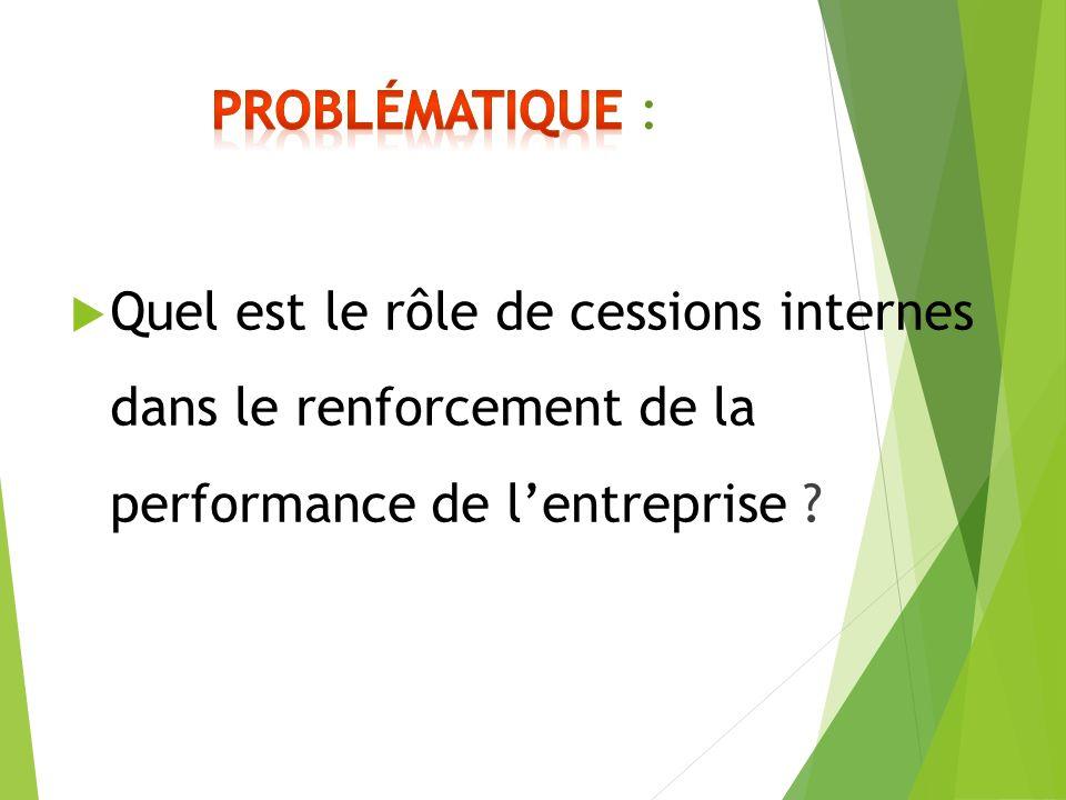 Problématique : Quel est le rôle de cessions internes dans le renforcement de la performance de l'entreprise