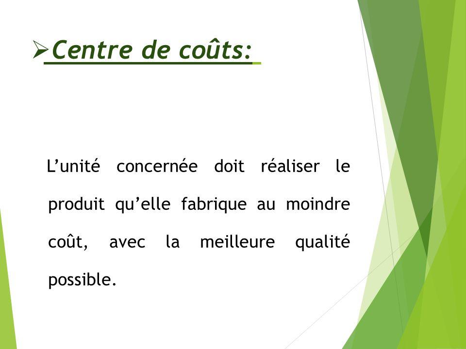 Centre de coûts: L'unité concernée doit réaliser le produit qu'elle fabrique au moindre coût, avec la meilleure qualité possible.