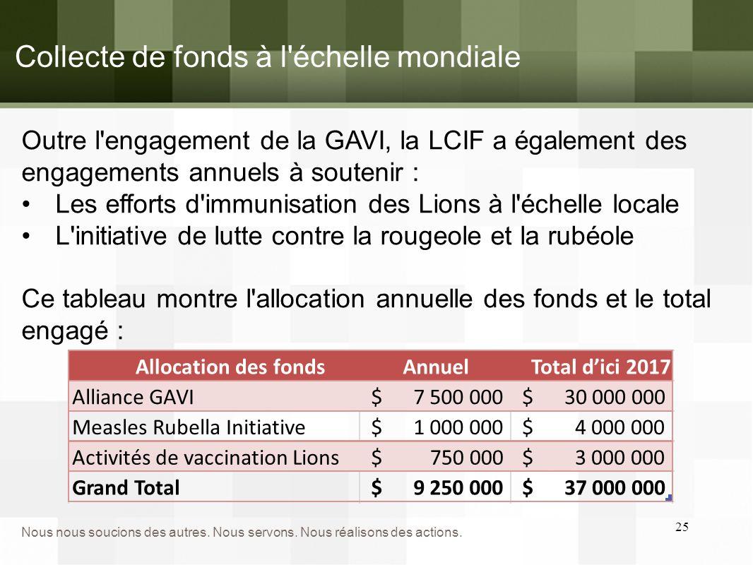Collecte de fonds à l échelle mondiale