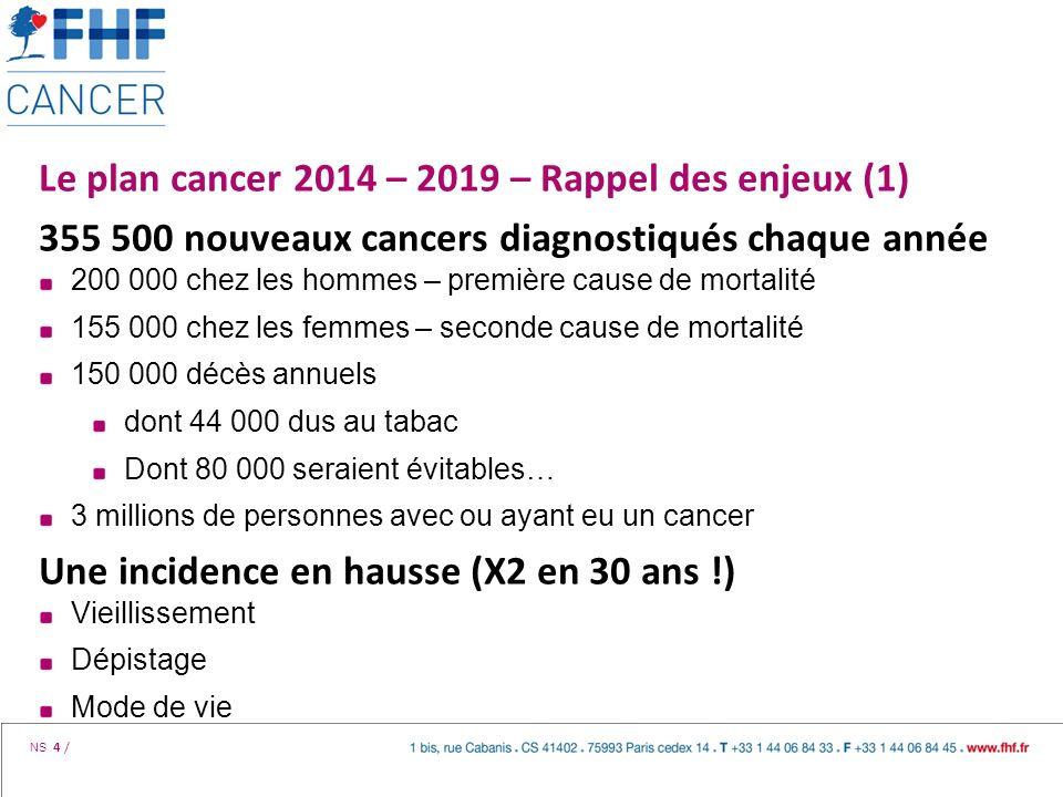 Le plan cancer 2014 – 2019 – Rappel des enjeux (1)