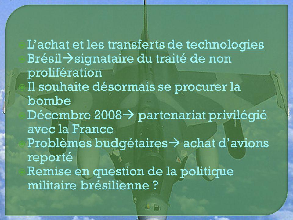 L'achat et les transferts de technologies