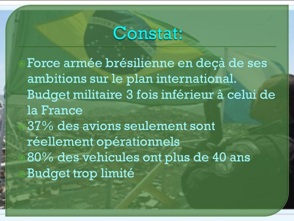 Constat: Force armée brésilienne en deçà de ses ambitions sur le plan international. Budget militaire 3 fois inférieur à celui de la France.