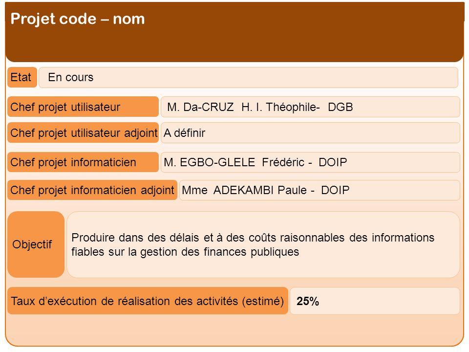 Projet code – nom Etat En cours Chef projet utilisateur