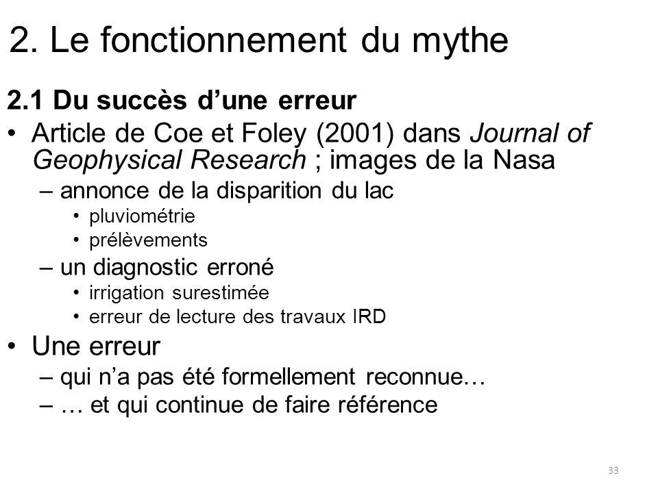 2. Le fonctionnement du mythe