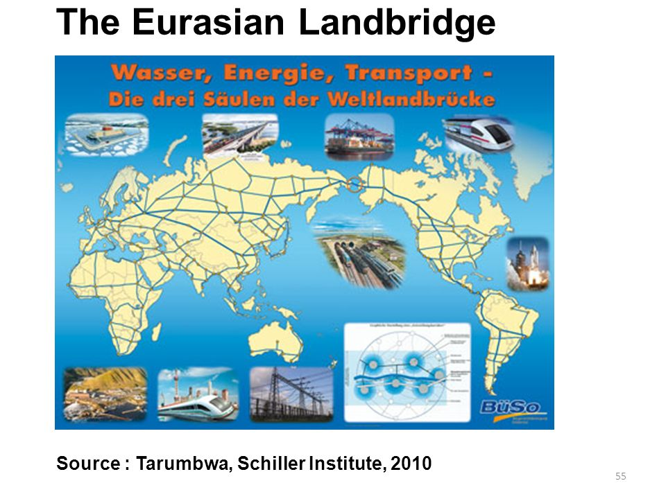 The Eurasian Landbridge