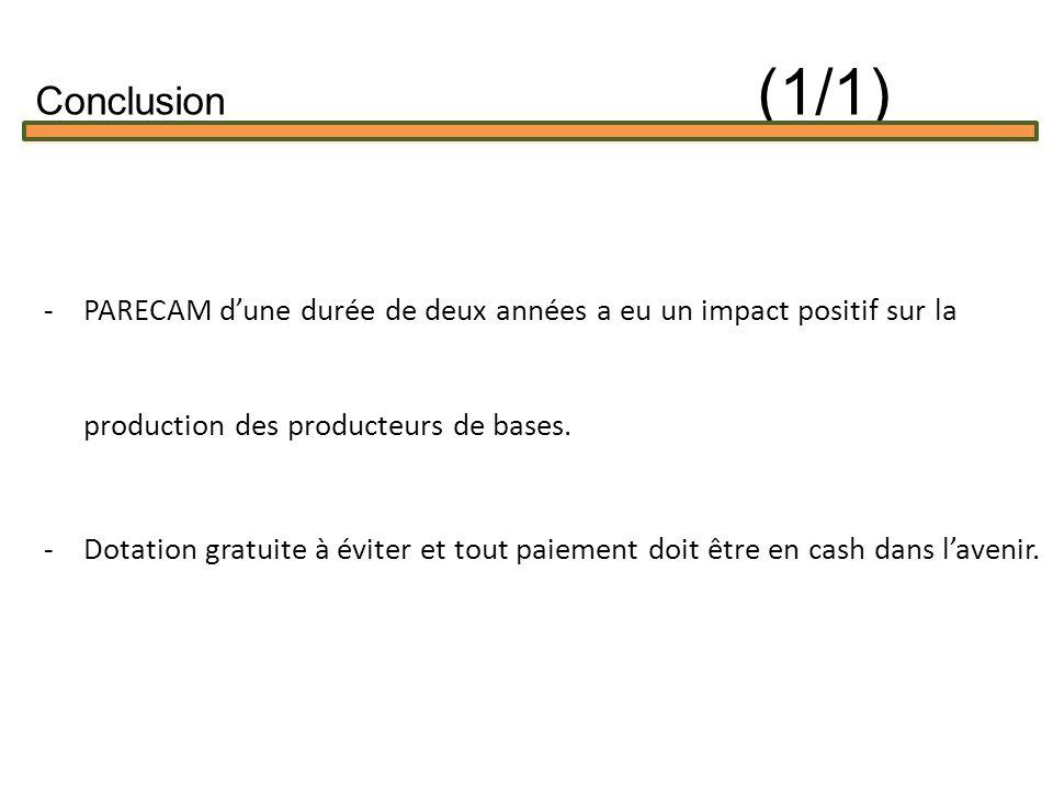 Conclusion (1/1)