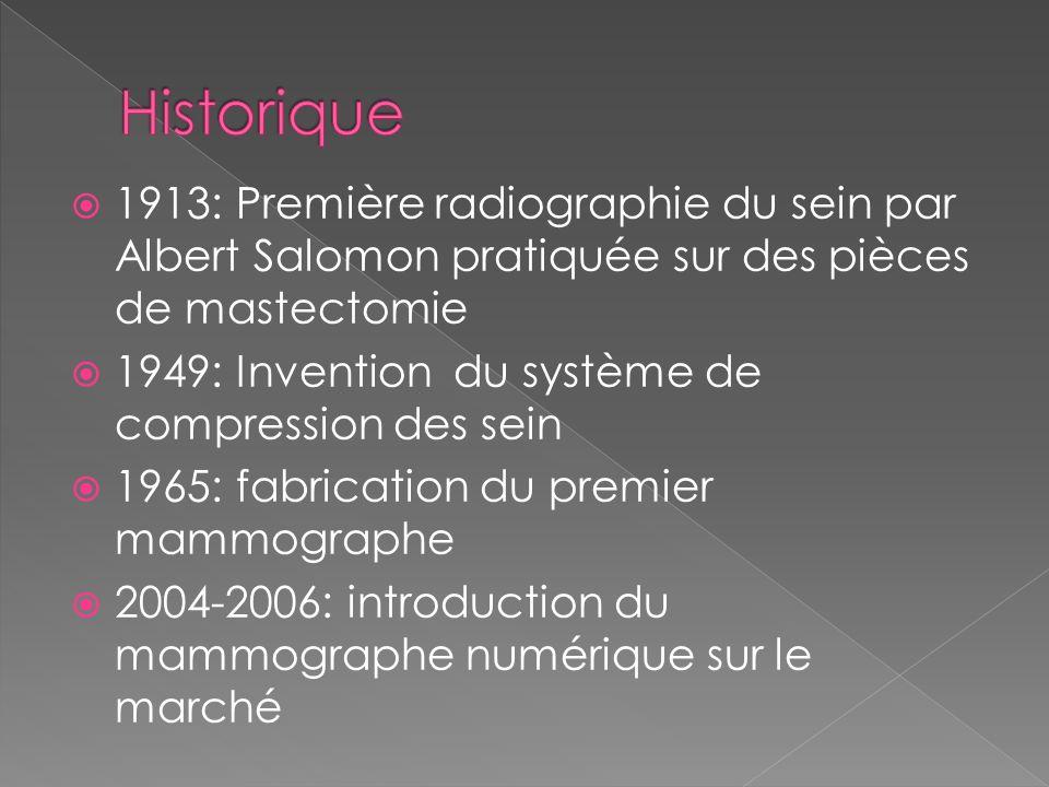 Historique 1913: Première radiographie du sein par Albert Salomon pratiquée sur des pièces de mastectomie.