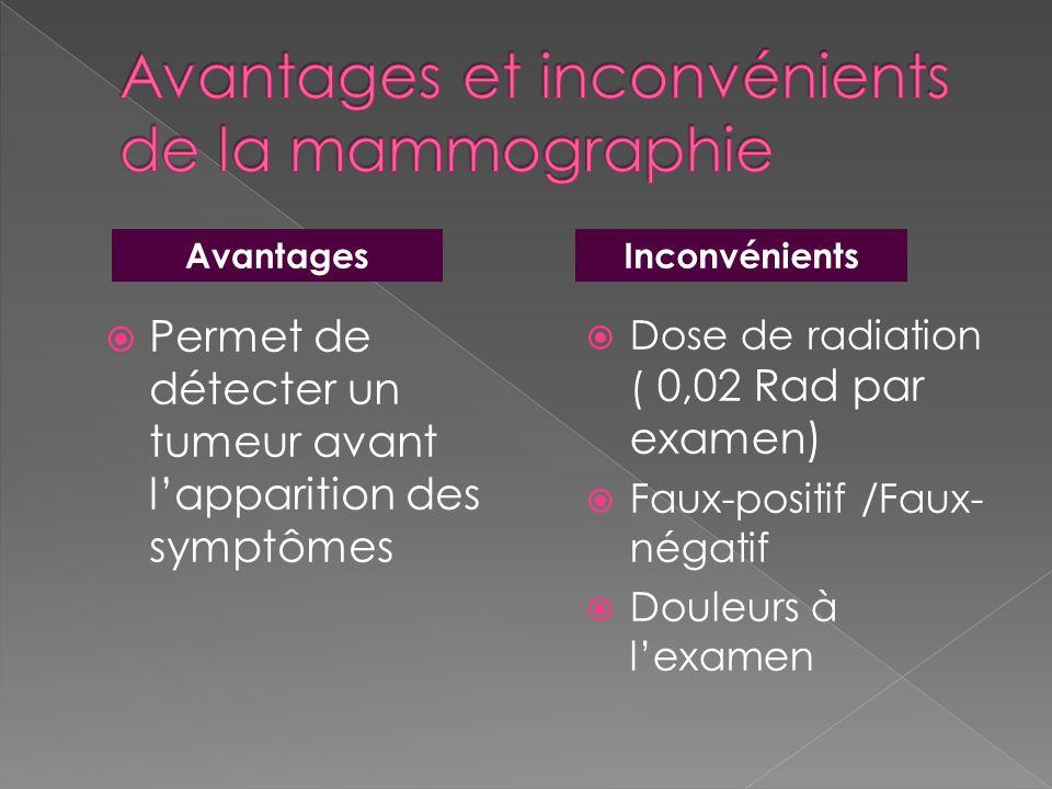 Avantages et inconvénients de la mammographie