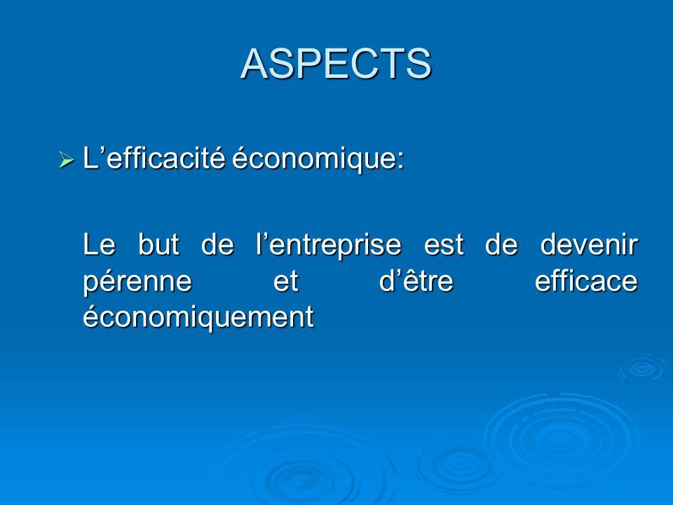 ASPECTS L'efficacité économique: