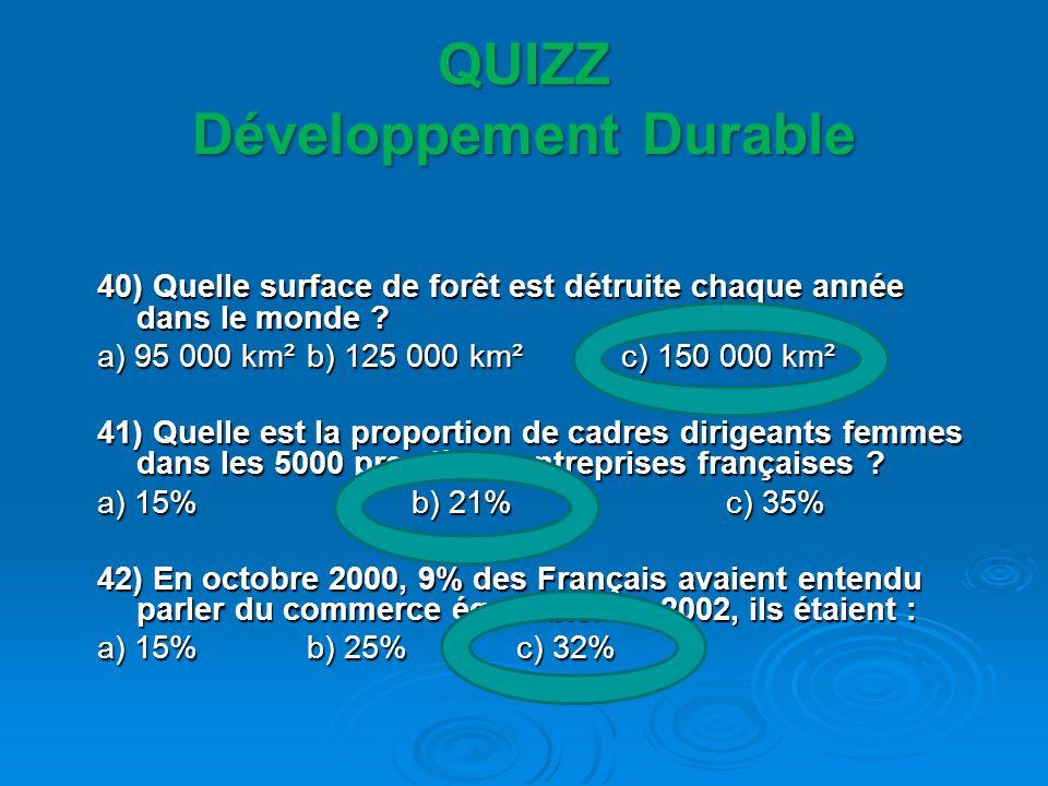 QUIZZ Développement Durable