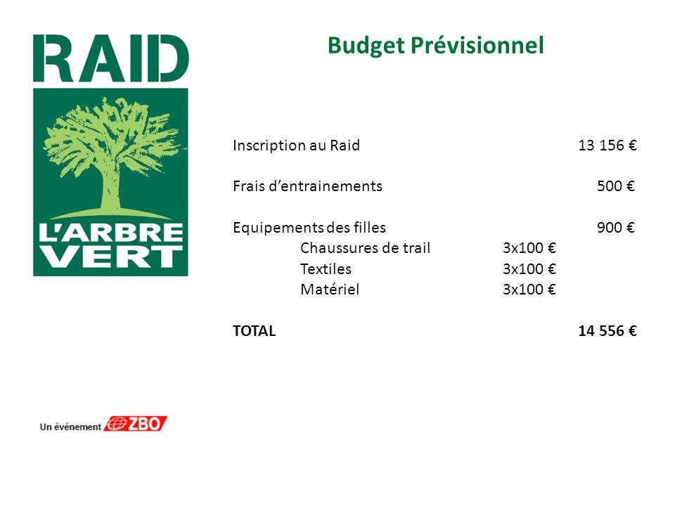 Budget Prévisionnel Inscription au Raid 13 156 €