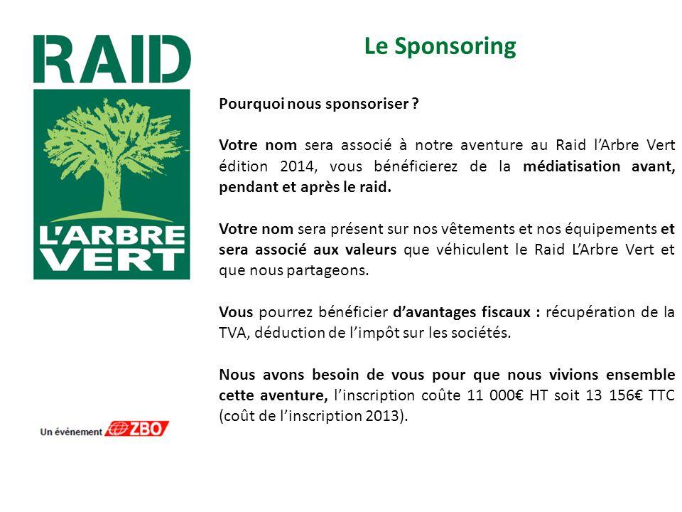 Le Sponsoring Pourquoi nous sponsoriser