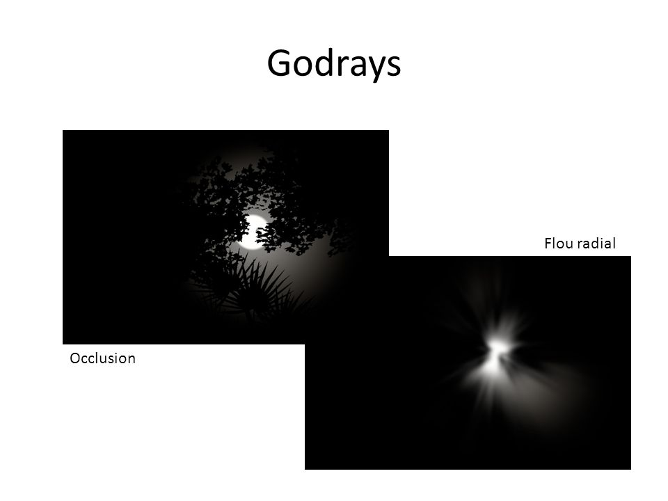 Godrays Flou radial Occlusion