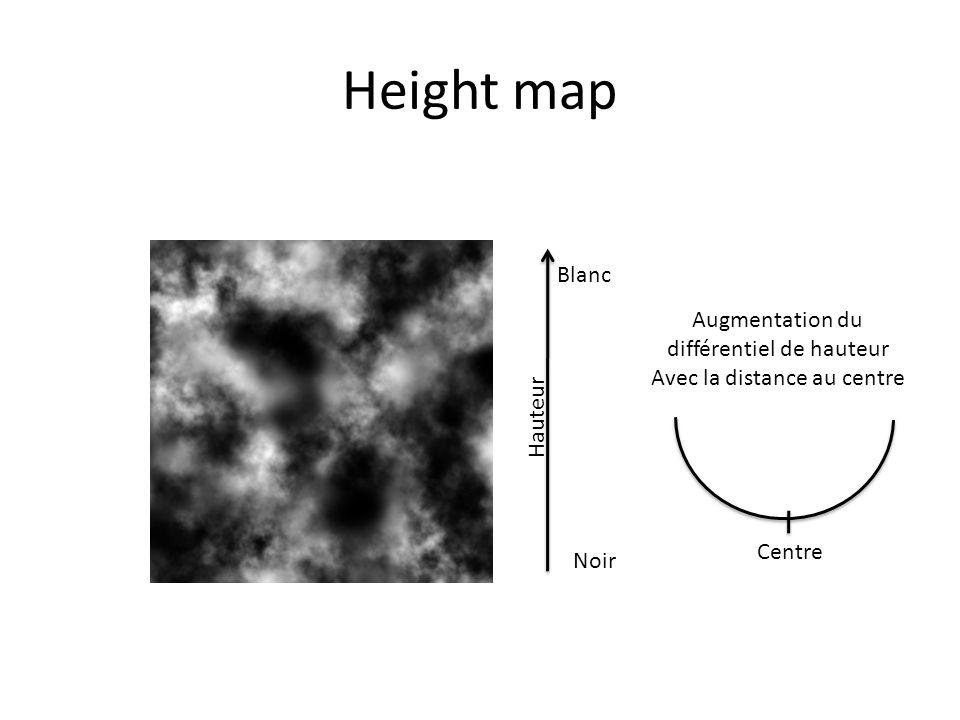 Height map Blanc Augmentation du différentiel de hauteur