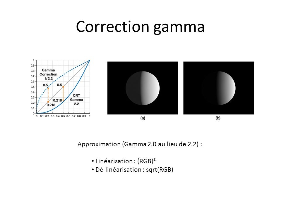 Correction gamma Approximation (Gamma 2.0 au lieu de 2.2) :
