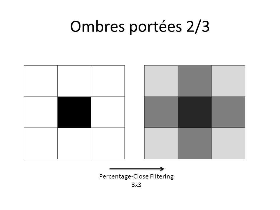 Percentage-Close Filtering