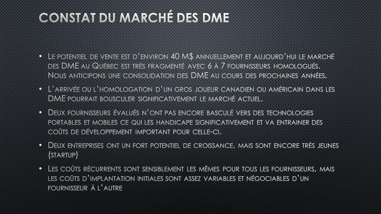 Constat du marché des Dme