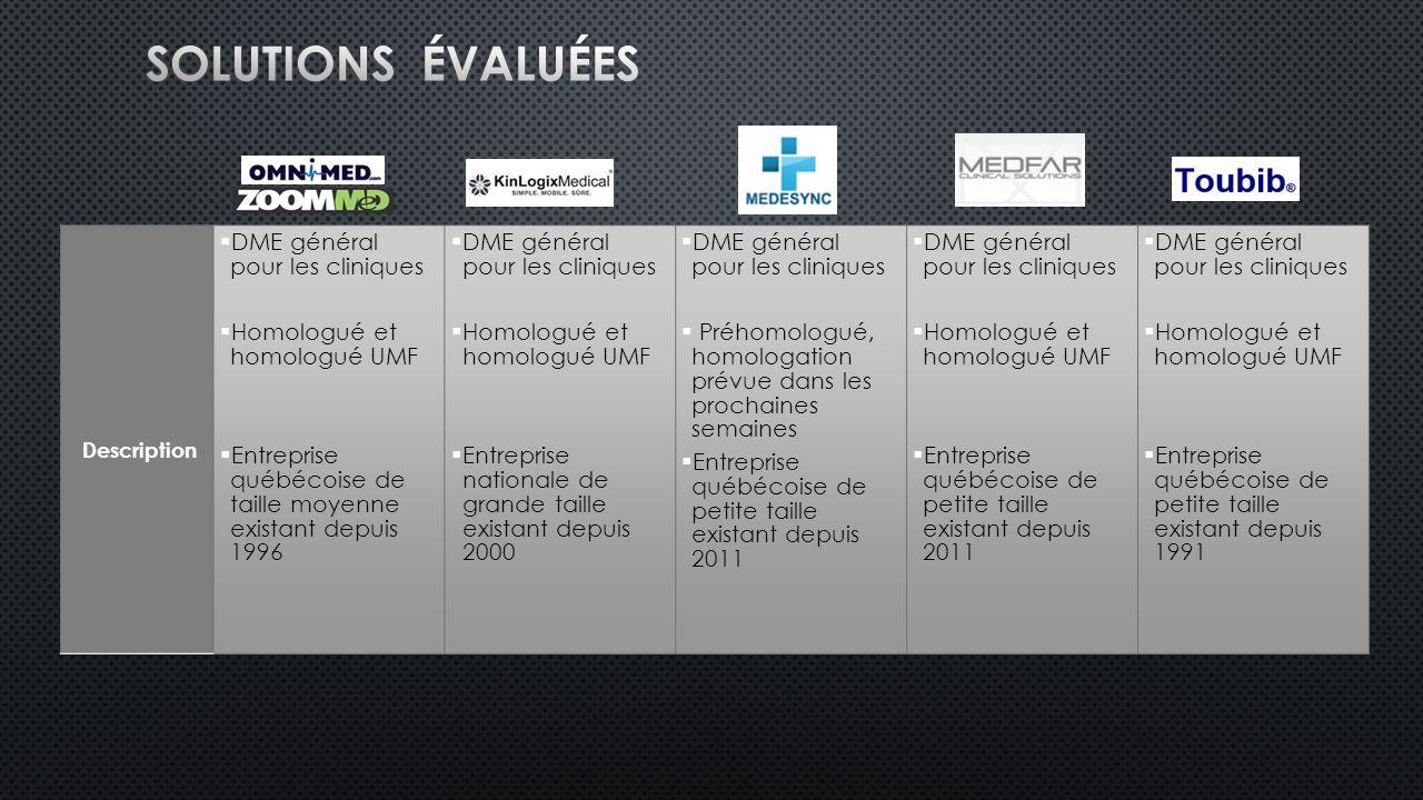 Solutions évaluées DME général pour les cliniques