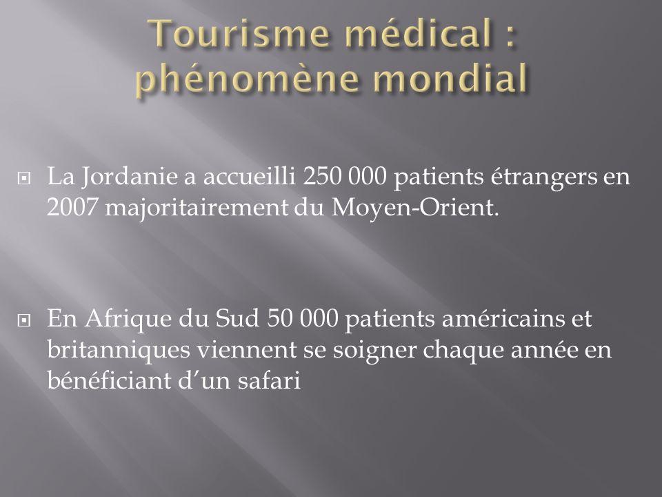 Tourisme médical : phénomène mondial