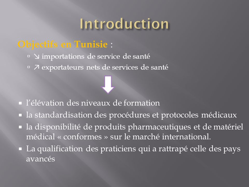 Introduction Objectifs en Tunisie :