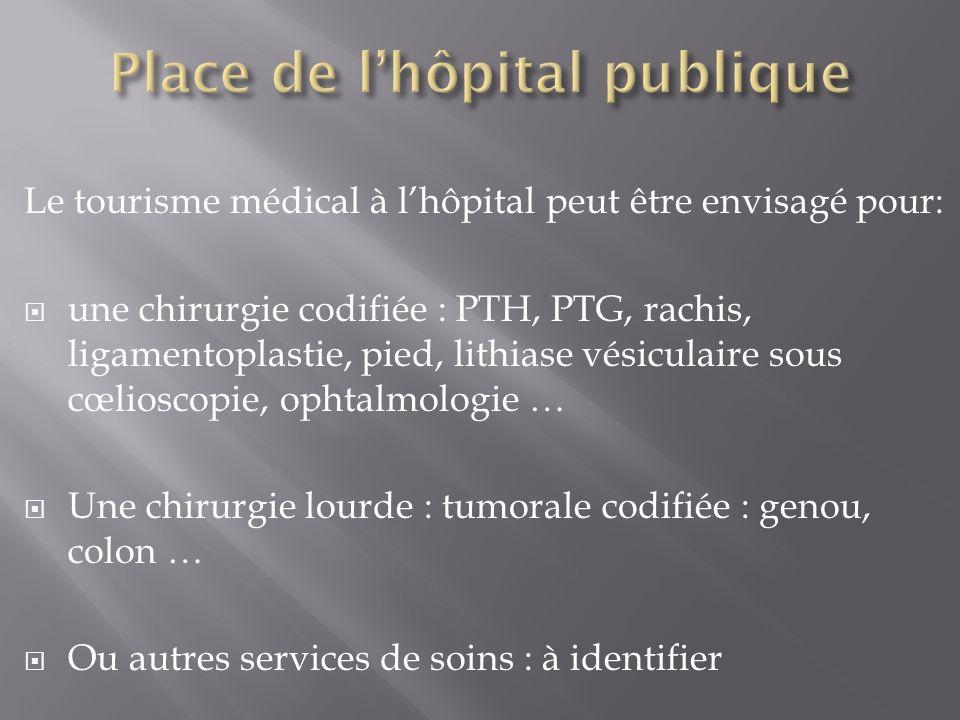 Place de l'hôpital publique