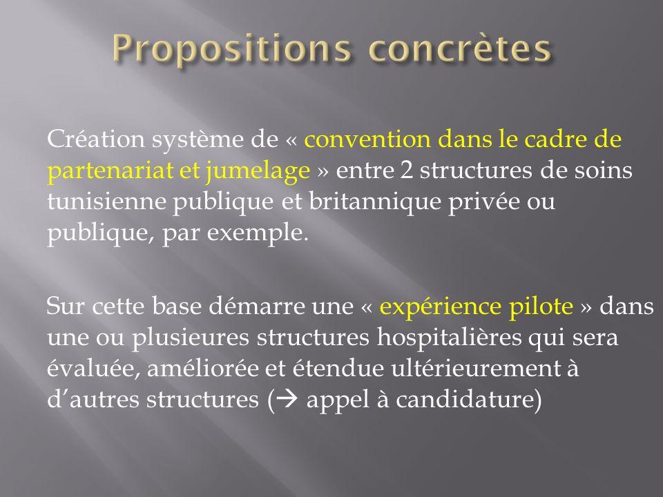 Propositions concrètes