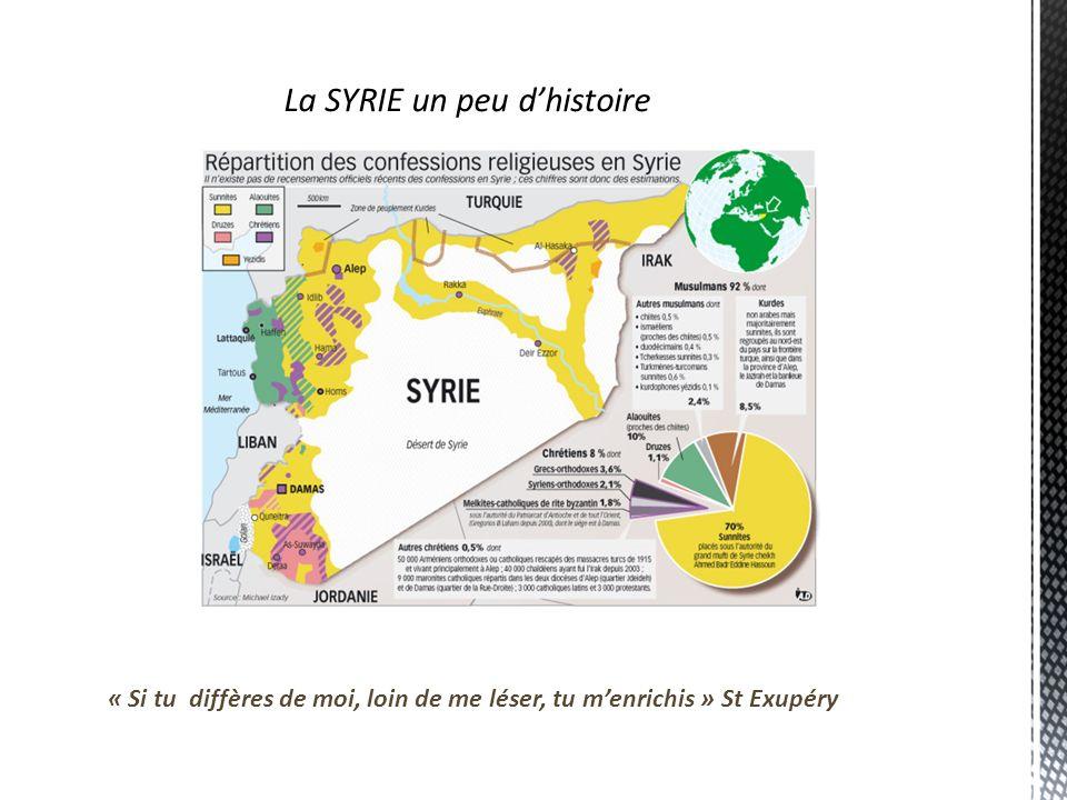 La SYRIE un peu d'histoire