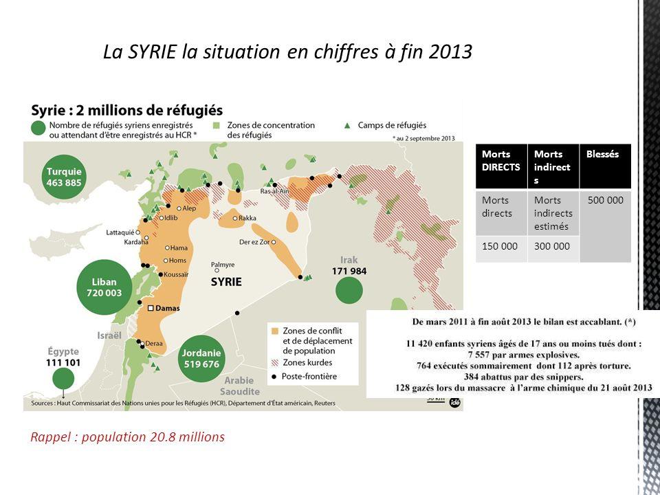 La SYRIE la situation en chiffres à fin 2013