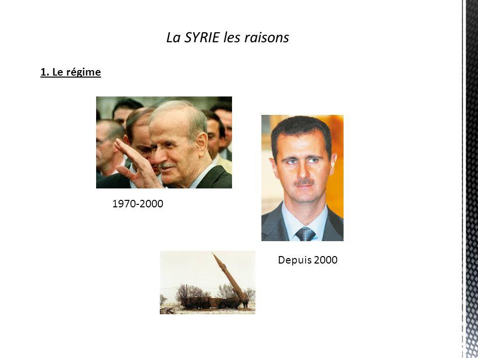 La SYRIE les raisons 1. Le régime 1970-2000 Depuis 2000