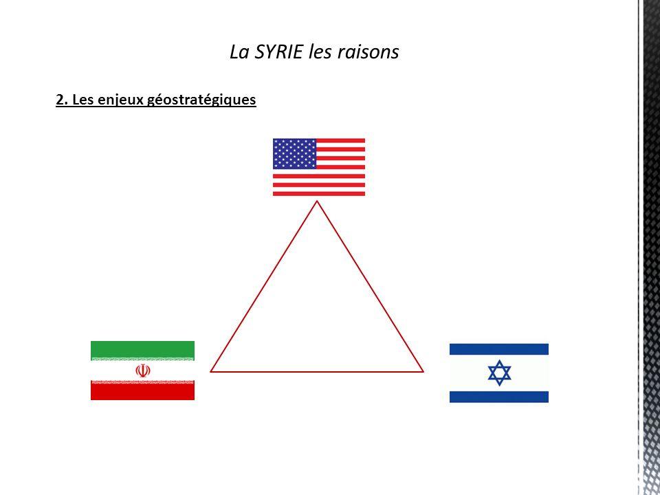 La SYRIE les raisons 2. Les enjeux géostratégiques