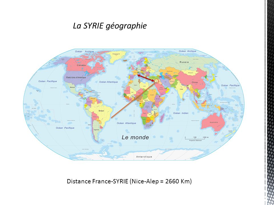 Distance France-SYRIE (Nice-Alep = 2660 Km)