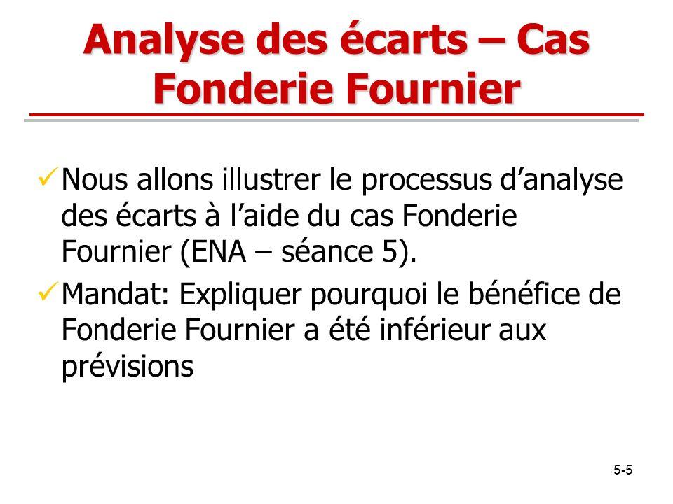 Analyse des écarts – Cas Fonderie Fournier