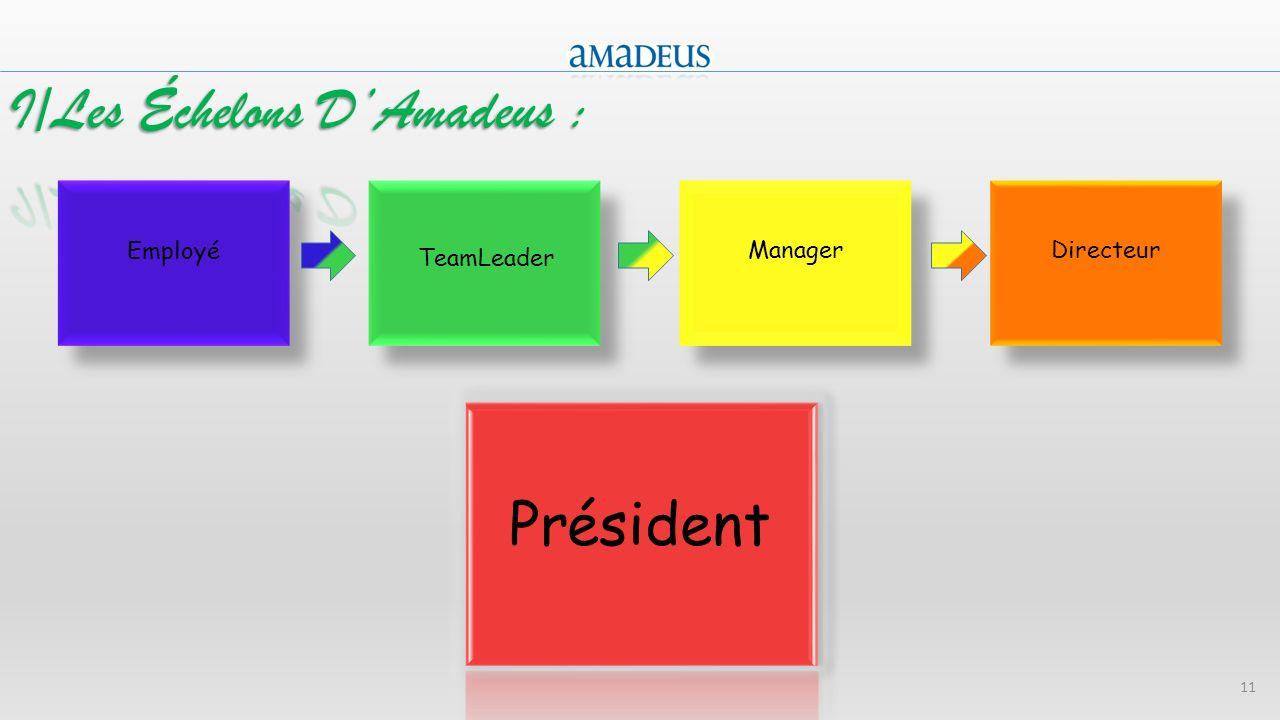 I/Les Échelons D'Amadeus :