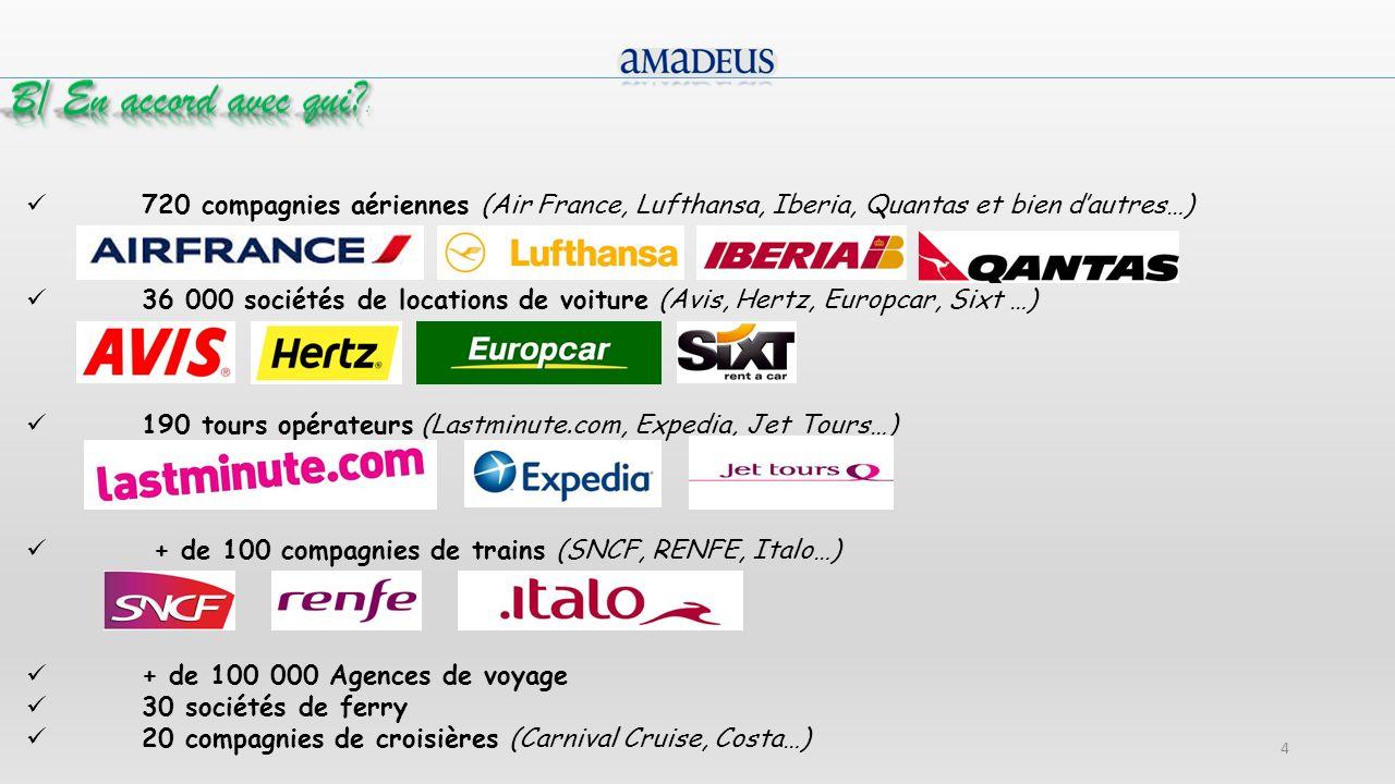 B/ En accord avec qui : 720 compagnies aériennes (Air France, Lufthansa, Iberia, Quantas et bien d'autres…)