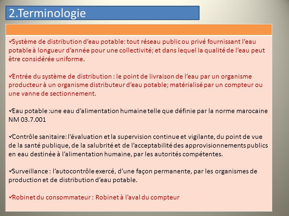 2.Terminologie