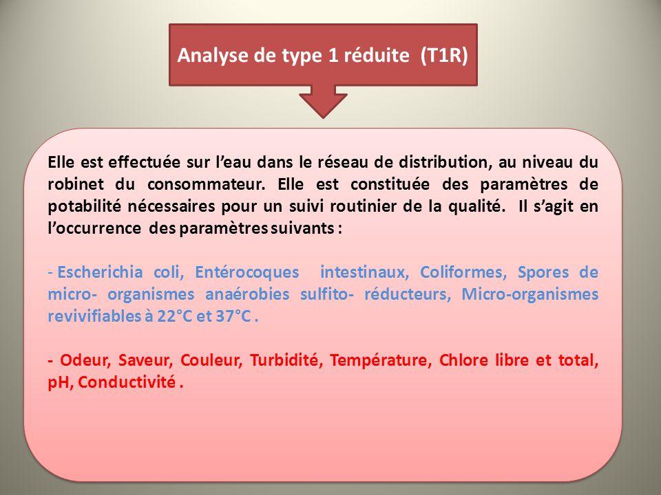 Analyse de type 1 réduite (T1R)