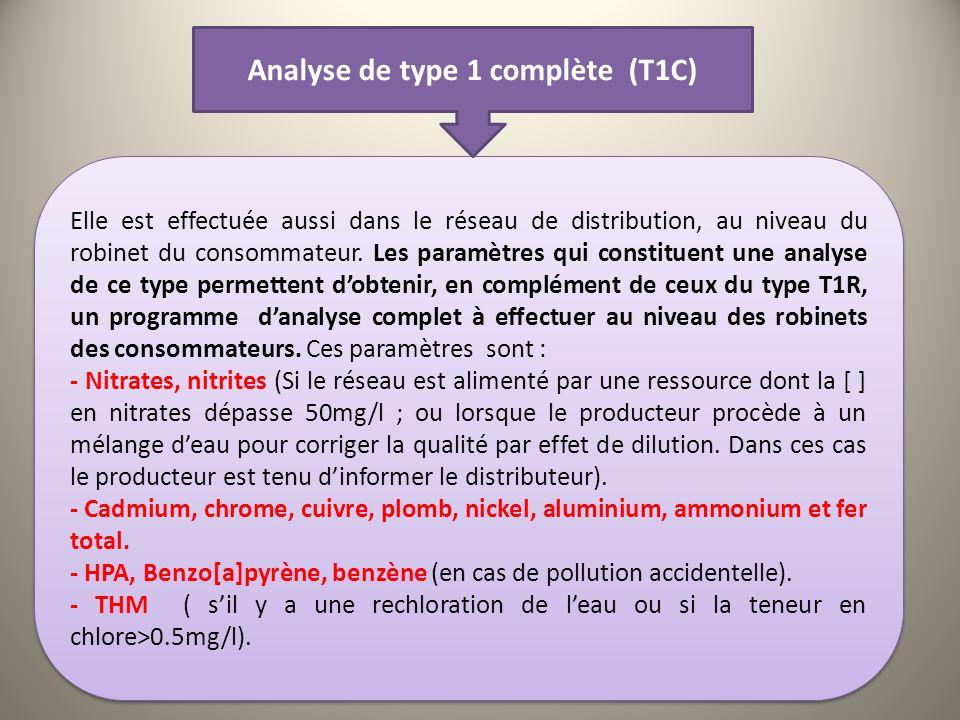Analyse de type 1 complète (T1C)