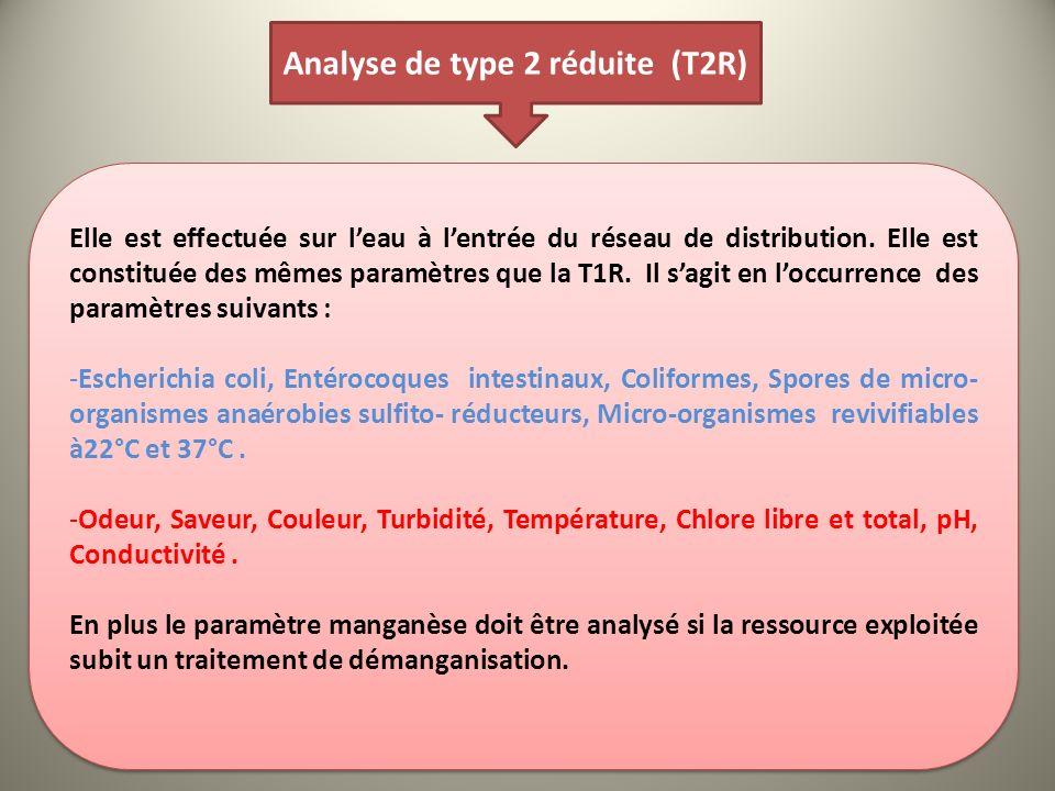 Analyse de type 2 réduite (T2R)