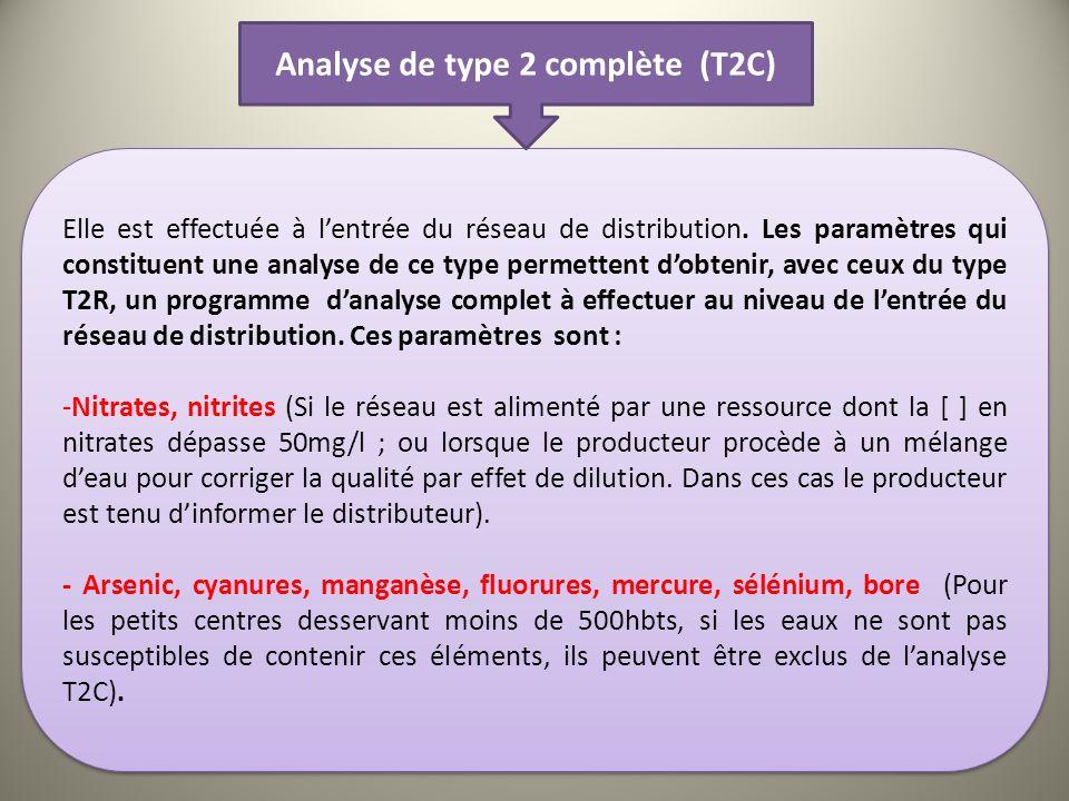 Analyse de type 2 complète (T2C)