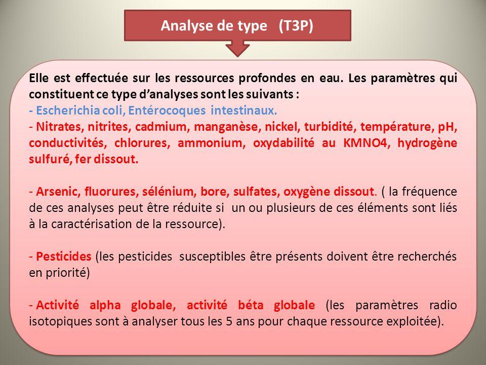 Analyse de type (T3P) Elle est effectuée sur les ressources profondes en eau. Les paramètres qui constituent ce type d'analyses sont les suivants :