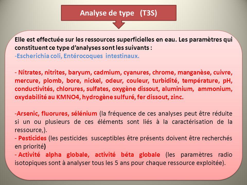 Analyse de type (T3S)