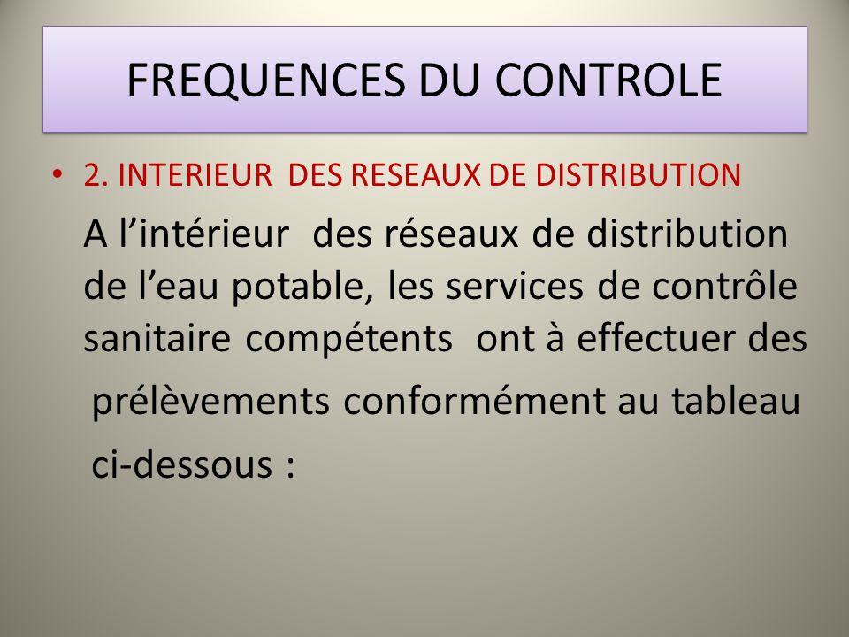 FREQUENCES DU CONTROLE